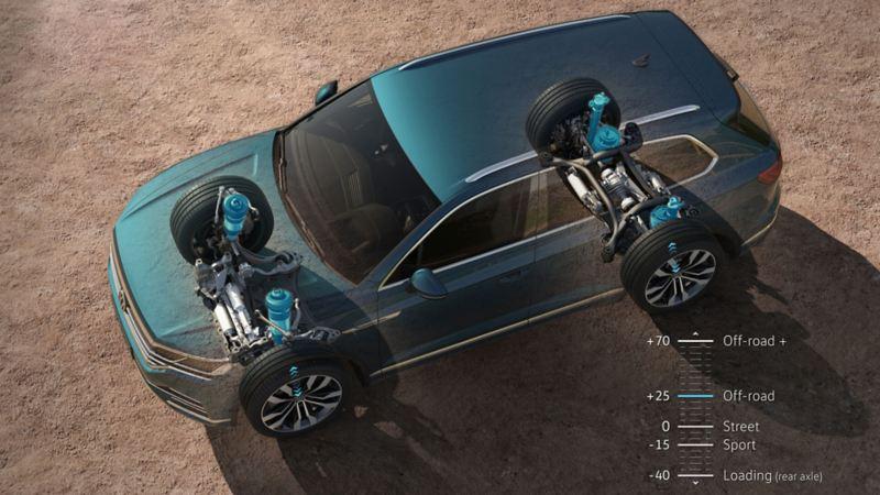 Rappresentazione schematica delle sospensioni pneumatiche con regolazione del livello su una Volkswagen