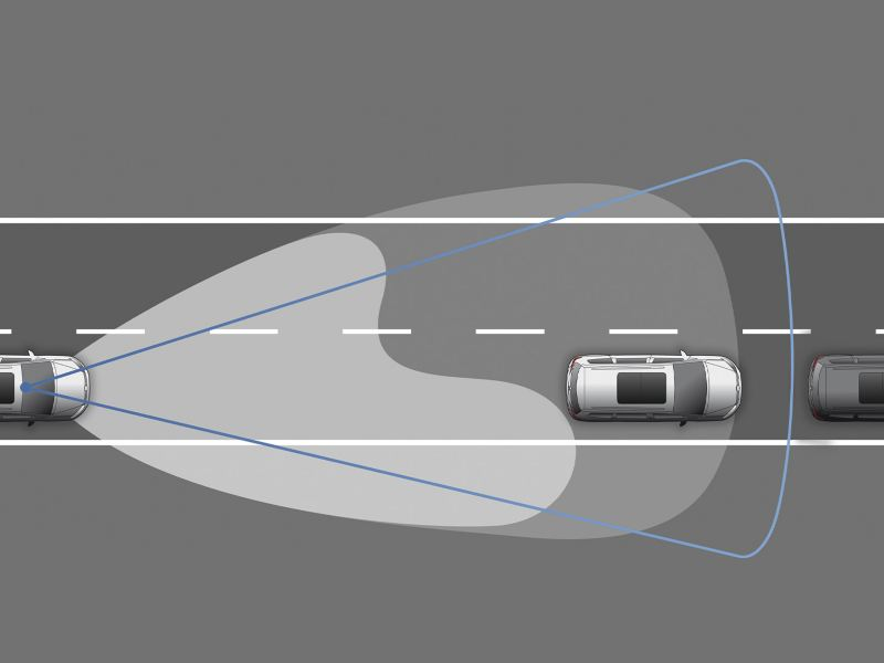 Infografica funzionamento Light Assist su Volkswagen Sharan