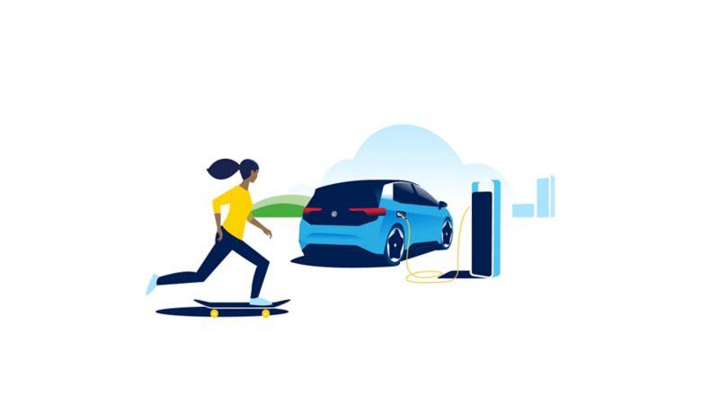 Eine Frau fährt an einem landenden Volkswagen ID.3 auf ihrem Skateboard entlang.