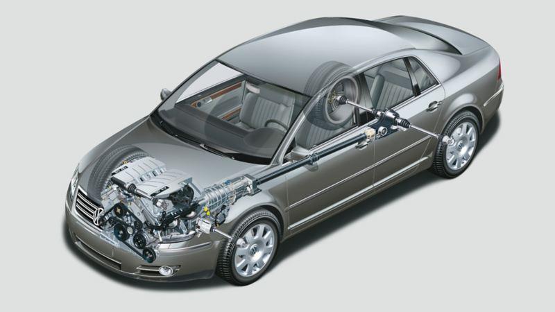 Rappresentazione schematica del sistema di gestione dell'energia della batteria su una Volkswagen