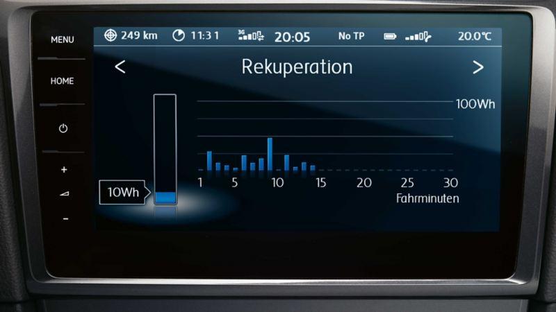 Vista sul sistema infotainment, visualizzazione del sistema di recupero dell'energia