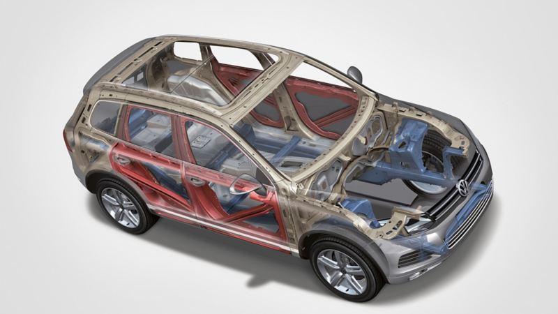 Schematische Darstellung des Seitenaufprallschutzes in einem Volkswagen