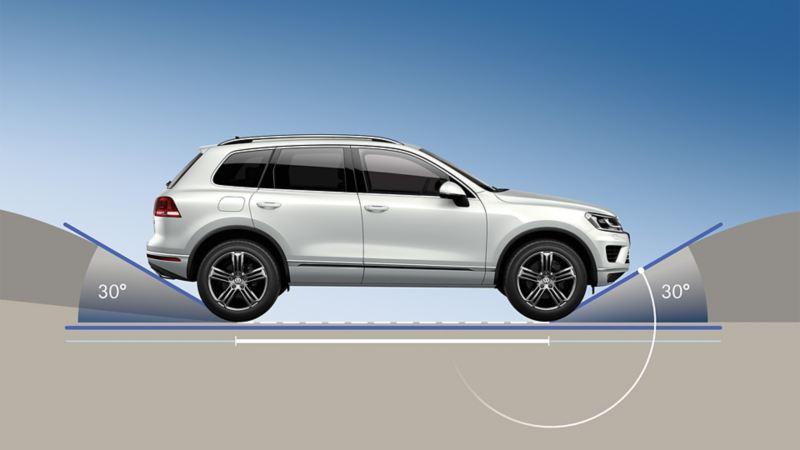 Schematic diagram of the ramp angle in a VW Touareg