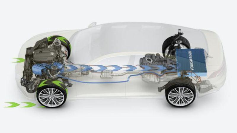 Volkswagen 回收