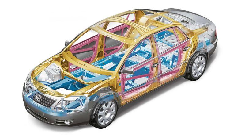 Schematische Darstellung der Karosseriestreifigkeit bei einem Volkswagen