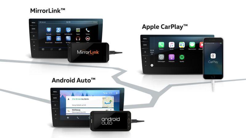 Abbildung der Online-Dienste Car-Net