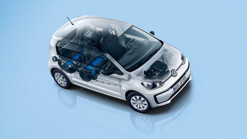Rappresentazione schematica del GNC (gas naturale compresso) su una Volkswagen