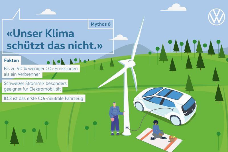Mythos 6 «Unser Klima schützt das nicht.»