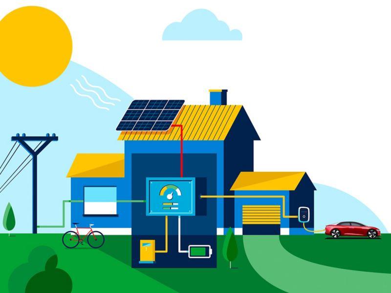 Ilustração mobilidade elétrica e sistemas inteligentes de gestão de energia