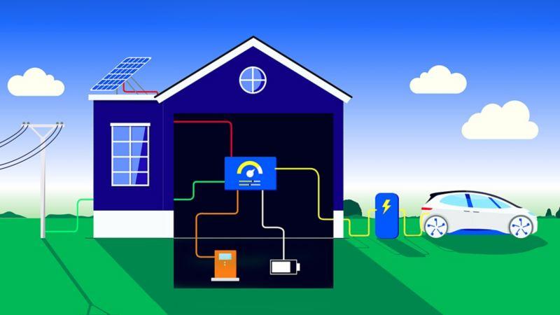 Illustration Elektromobilität und smarte Energiemanagementsysteme