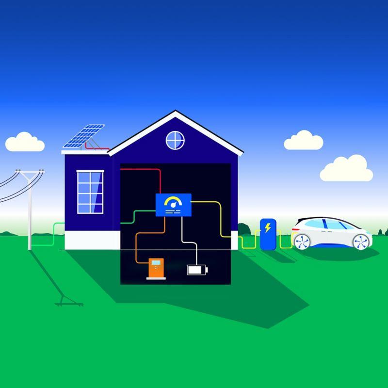 Illustration Mobilité électrique et systèmes intelligents de gestion de l'énergie