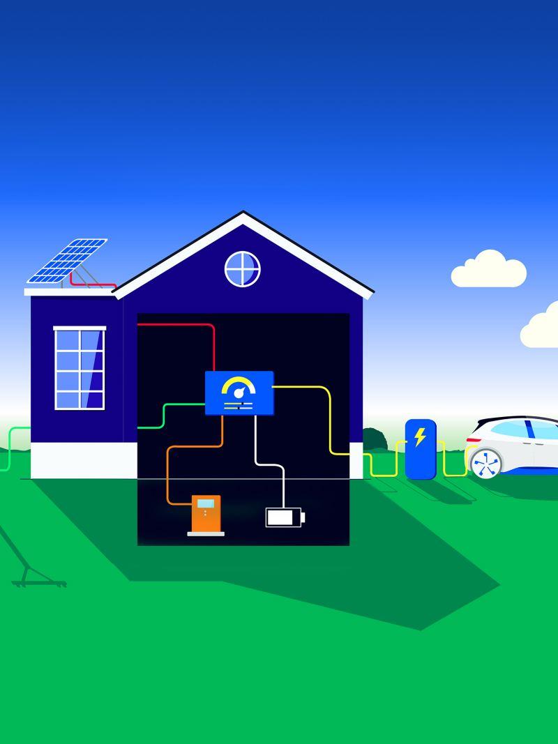 Illustrazione della mobilità elettrica e dei sistemi di gestione dell'energia intelligenti