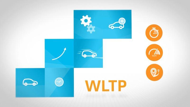 Czym jest WLTP?