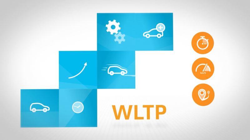 Schema che mostra come il WLTP, a cui aderisce Volkswagen tiene in considerazione le diverse situazioni di guida, velocità e classi di peso delle auto per determinare dati realistici sui consumi.