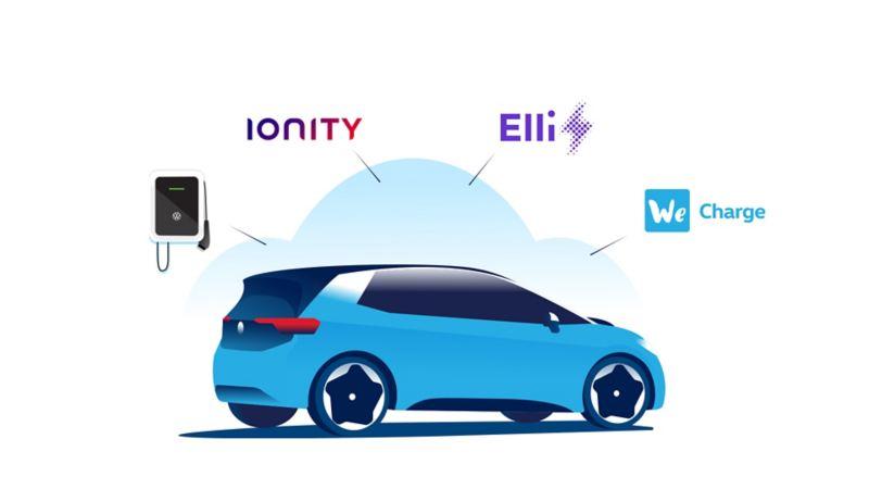 Ganzheitliche Volkswagen Ideen