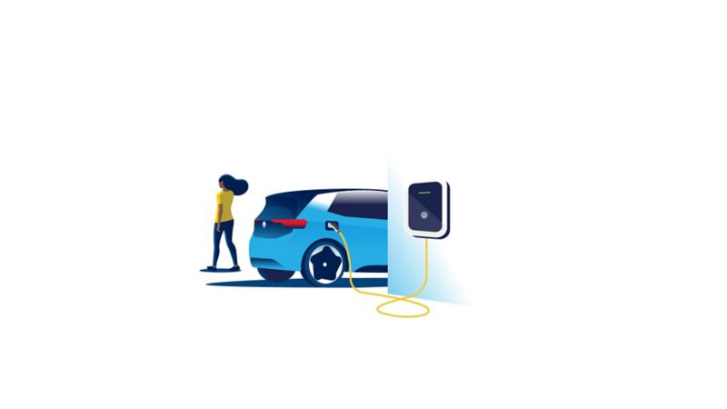 Illustration ID.3 charging at wallbox