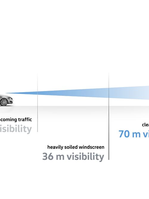 Windscreen visibility
