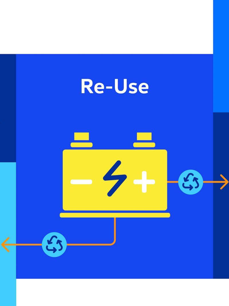 Reuso baterías eléctricas