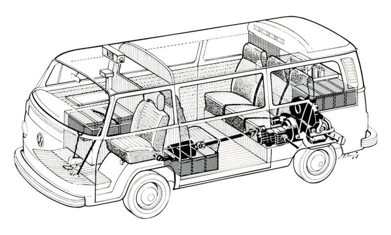E-campervan sketch