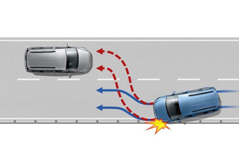 post-collision braking diagram