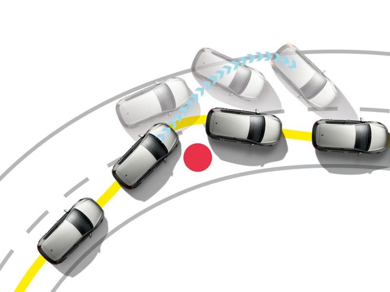XDS 主動式電子防滑系統