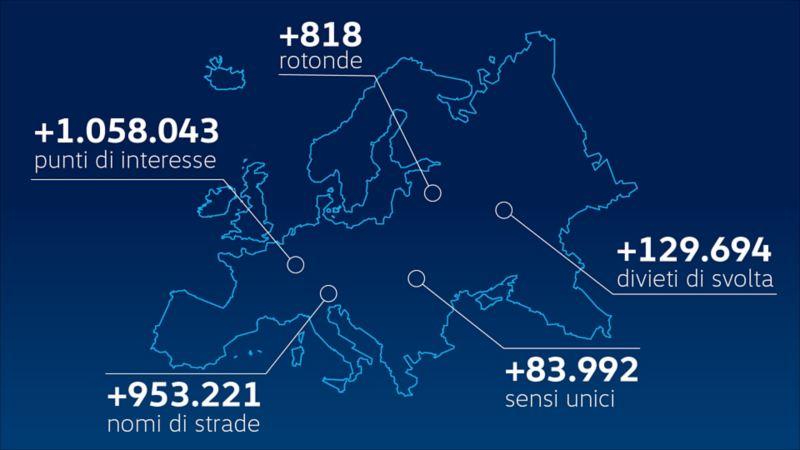 Servizio Mappe Volkswagen