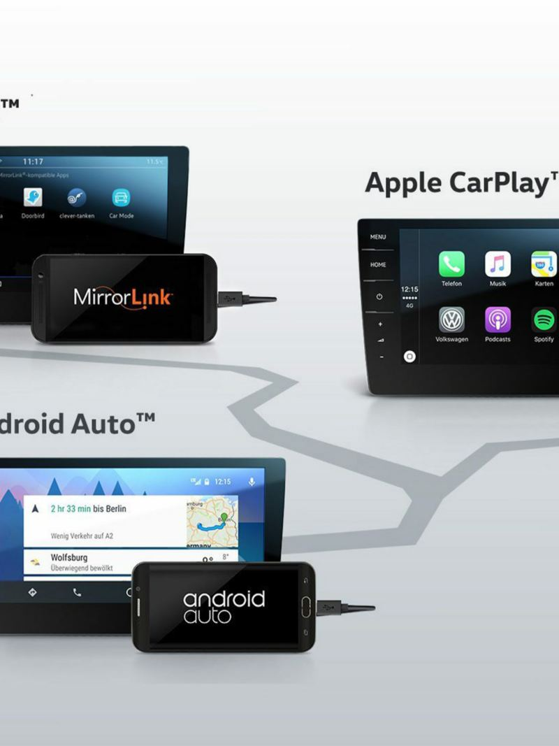 Drie navigatiesystemen met Apple CarPlay, Android Auto en Mirror Link