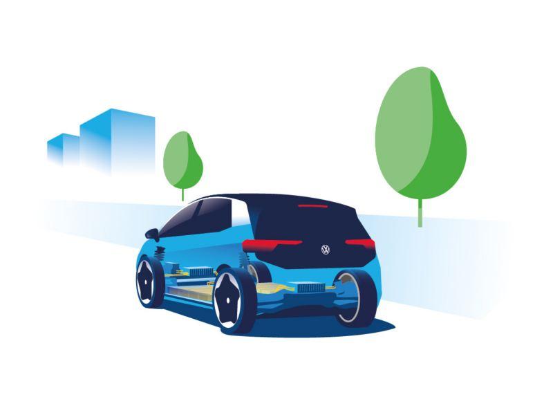Illustration: die Bremsenergie-Rückgewinnung des ID.3