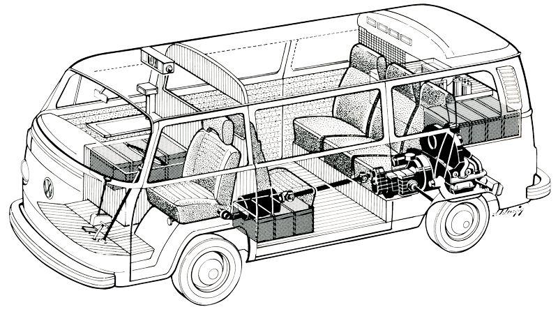 Profile of the T2 Camper