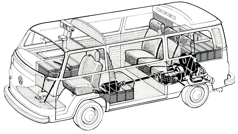 Profile of the T2 Camper