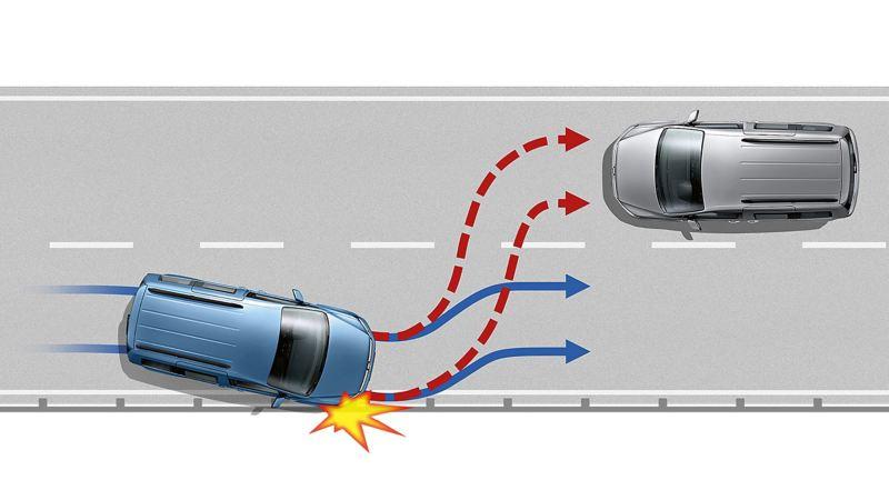 Multikollisionsbroms i VW Caddy personbil