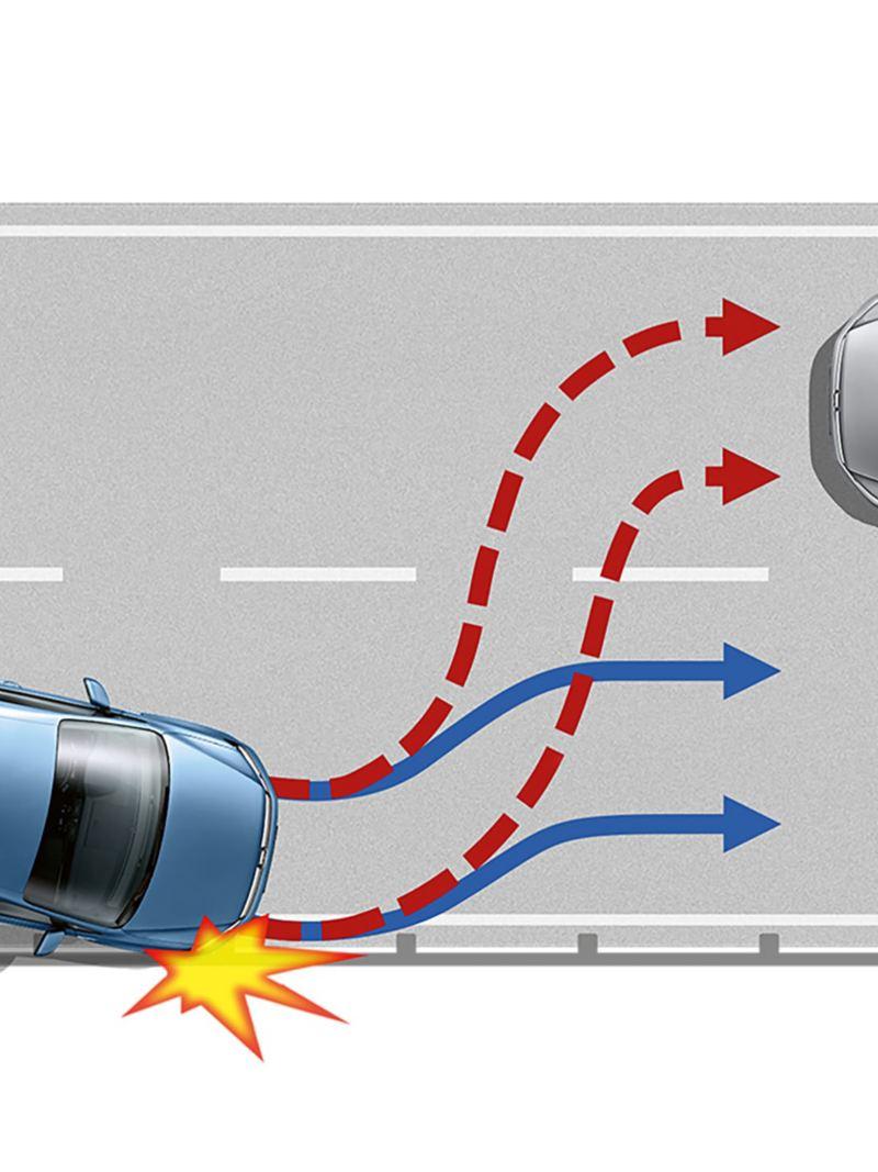 VW Caddy Skåp med multikollisionsbroms