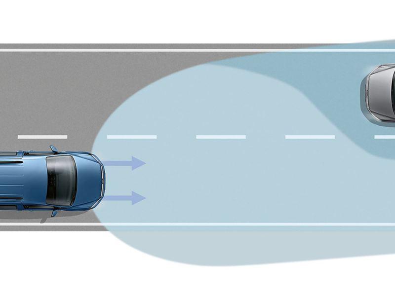 Light Assist till VW Caddy Skåp