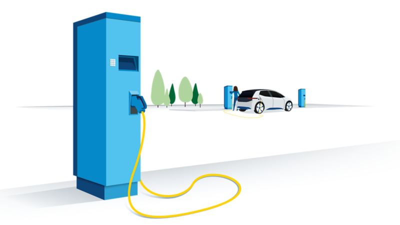 Illustration of an electric vehicle that is being charged at a public charging station.
