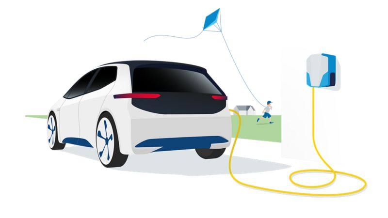 Illustration of an electric vehicle that is being charged at a wallbox at home.