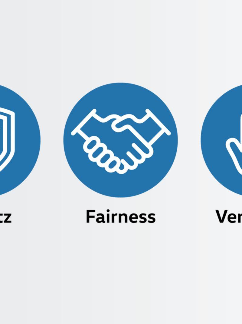 Piktogramme für Schutz, Fairness und Vertrauen.
