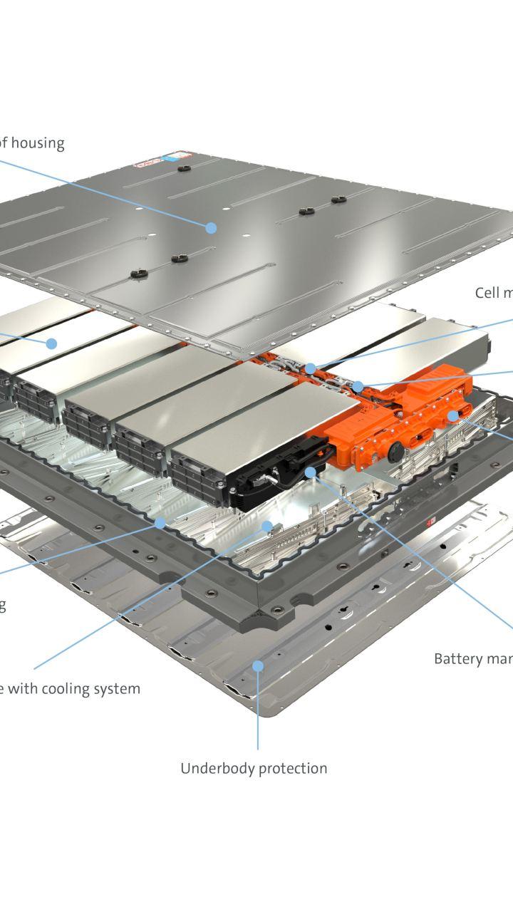 Nowe rozwiązania techniczne – układy akumulatorów