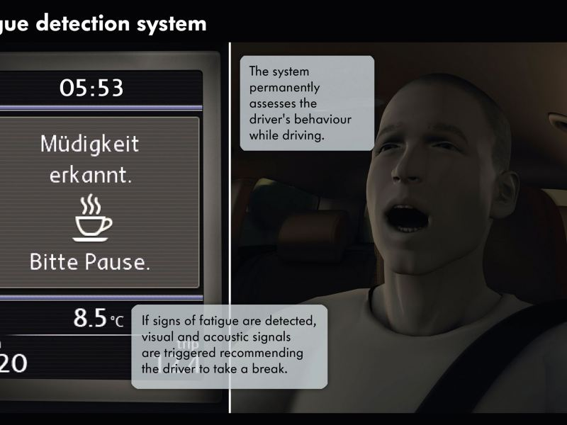 Driver Fatigue Detection