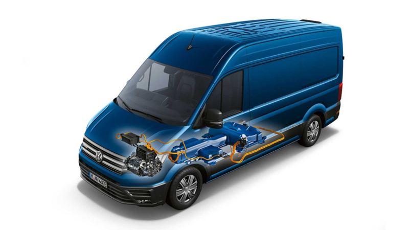 vw Volkswagen e-Crafter el varebil elektrisk varebil elbil elvarebil miljøvennlig budbil bud drivlinje tekniske spesifikasjoner lastevolum nyttelast tohjulstrekk