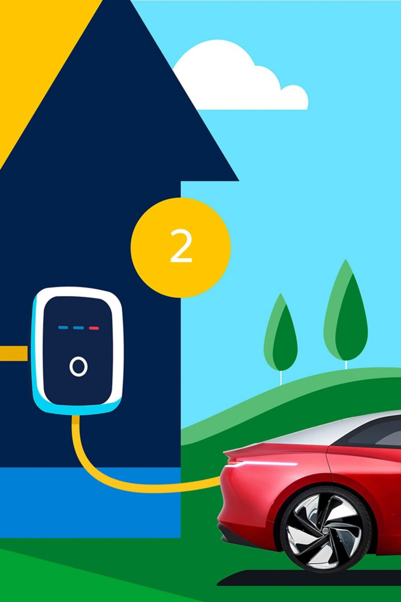Illustration of a charging station on the ll of a house and plugged into a car