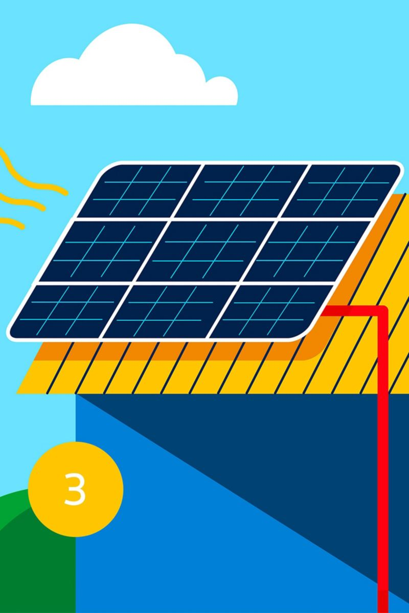 Illustration of a photovoltaic system with solar panels on the roof of a house