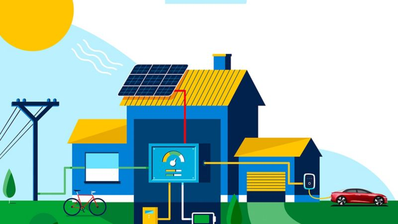 Illustration Electric mobility and smart energy management systems