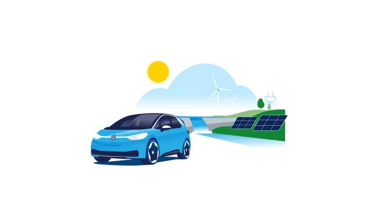 Illustration Elli Volkswagen Naturstrom®