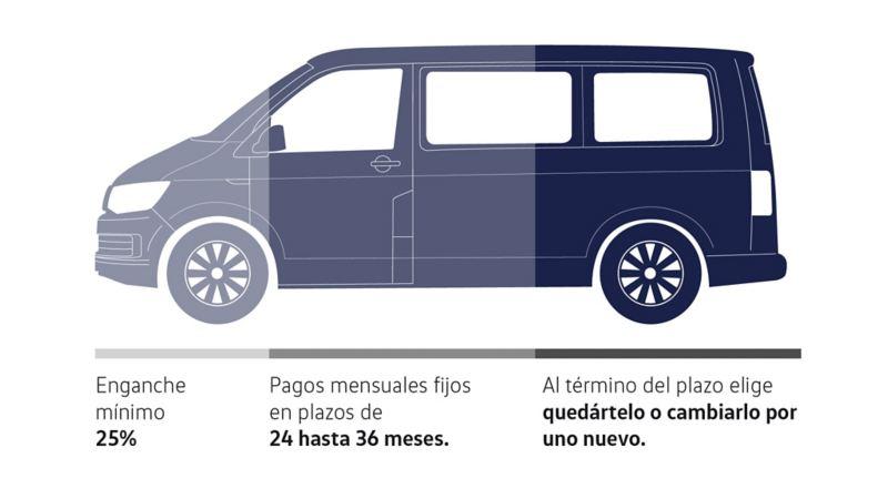 Esquema de financiamiento Volkswagen Ya