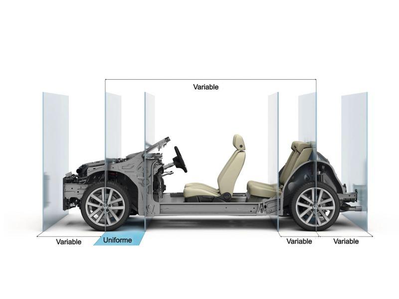 Estructura de la plataforma modular MQB de los autos y camionetas Volkswagen