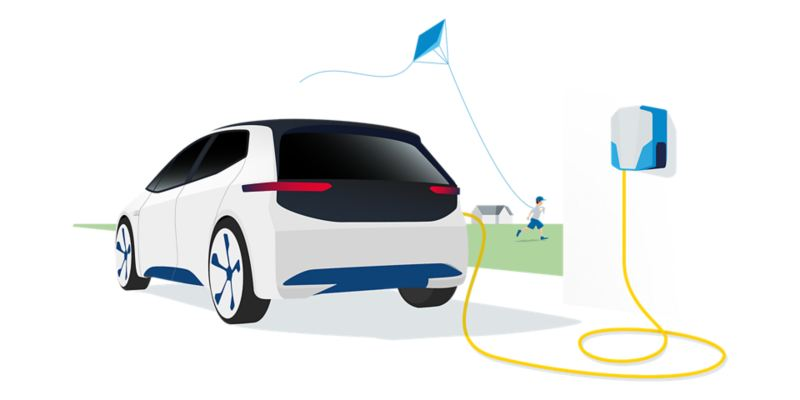An electric car is charged at a wallbox