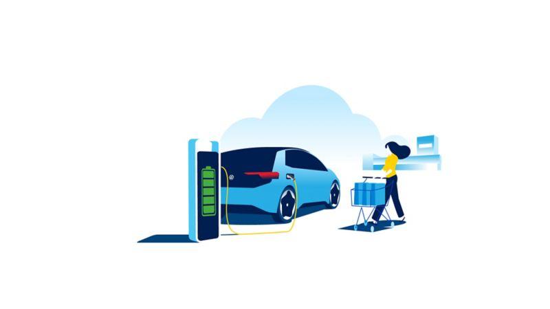 Betalingsløsninger ved hurtiglading av elbil