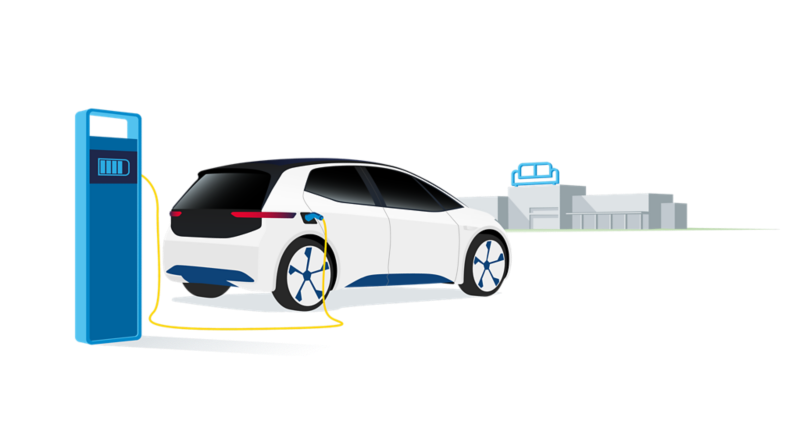 Volkswagens MEB plattform for elbiler