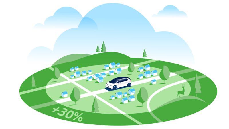 Rekkevidden til Volkswagen VW ID.3 elbil kan økes med inntil 30prosent