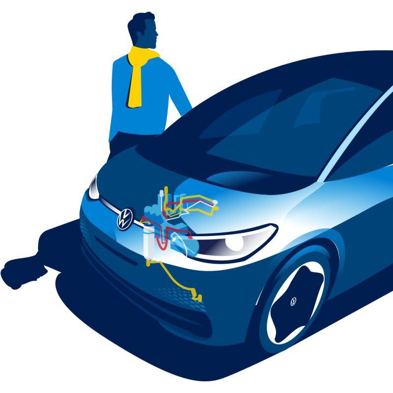 Volkswagen ID.3 mit illustrierter Wärmepumpe